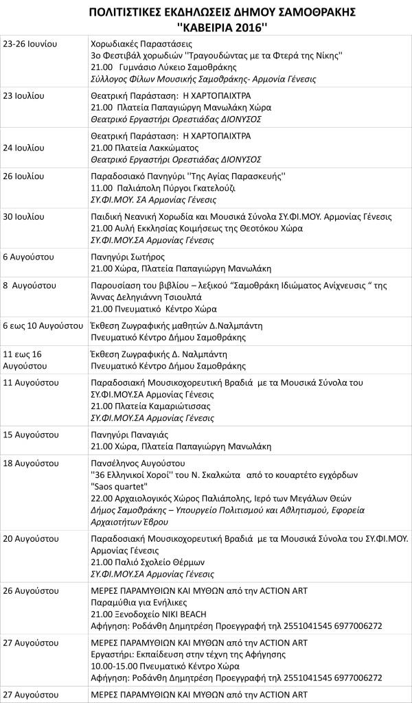 ΠΡΟΓΡΑΜΜΑ ΚΑΒΕΙΡΙΑ ΔΗΜΟΣΙΕΥΣΗ 2-1