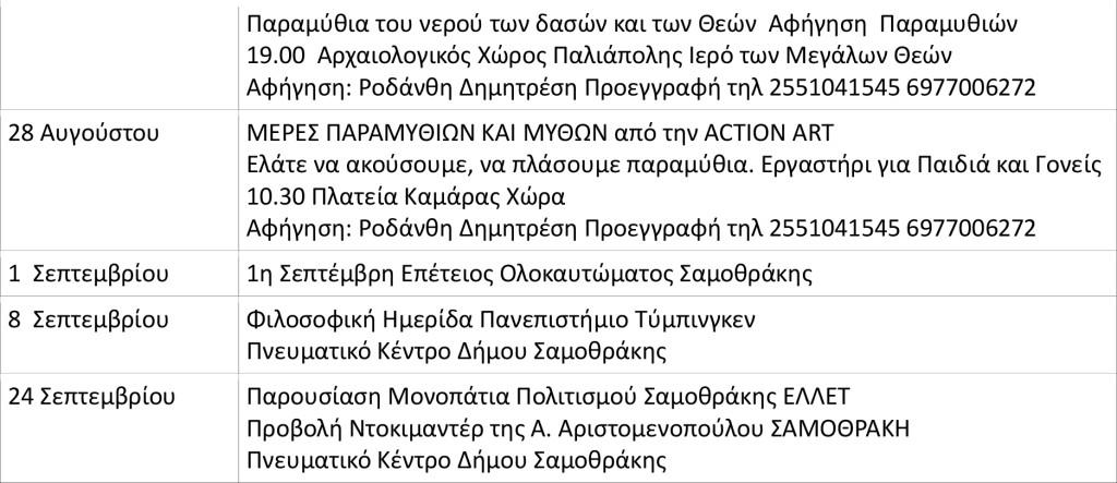 ΠΡΟΓΡΑΜΜΑ ΚΑΒΕΙΡΙΑ ΔΗΜΟΣΙΕΥΣΗ 2-2