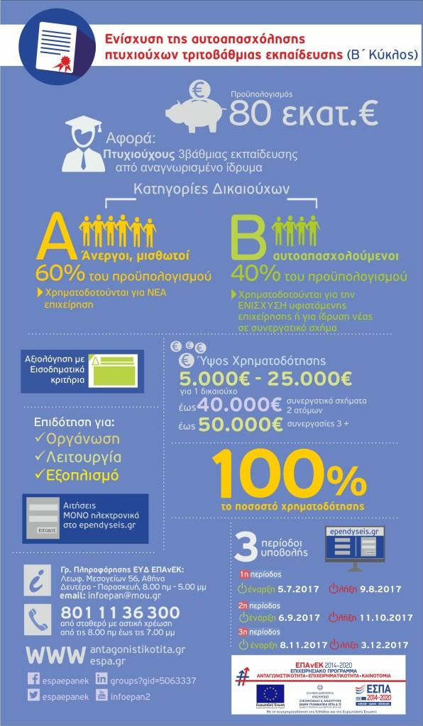 B_infographicFΙΝΑL